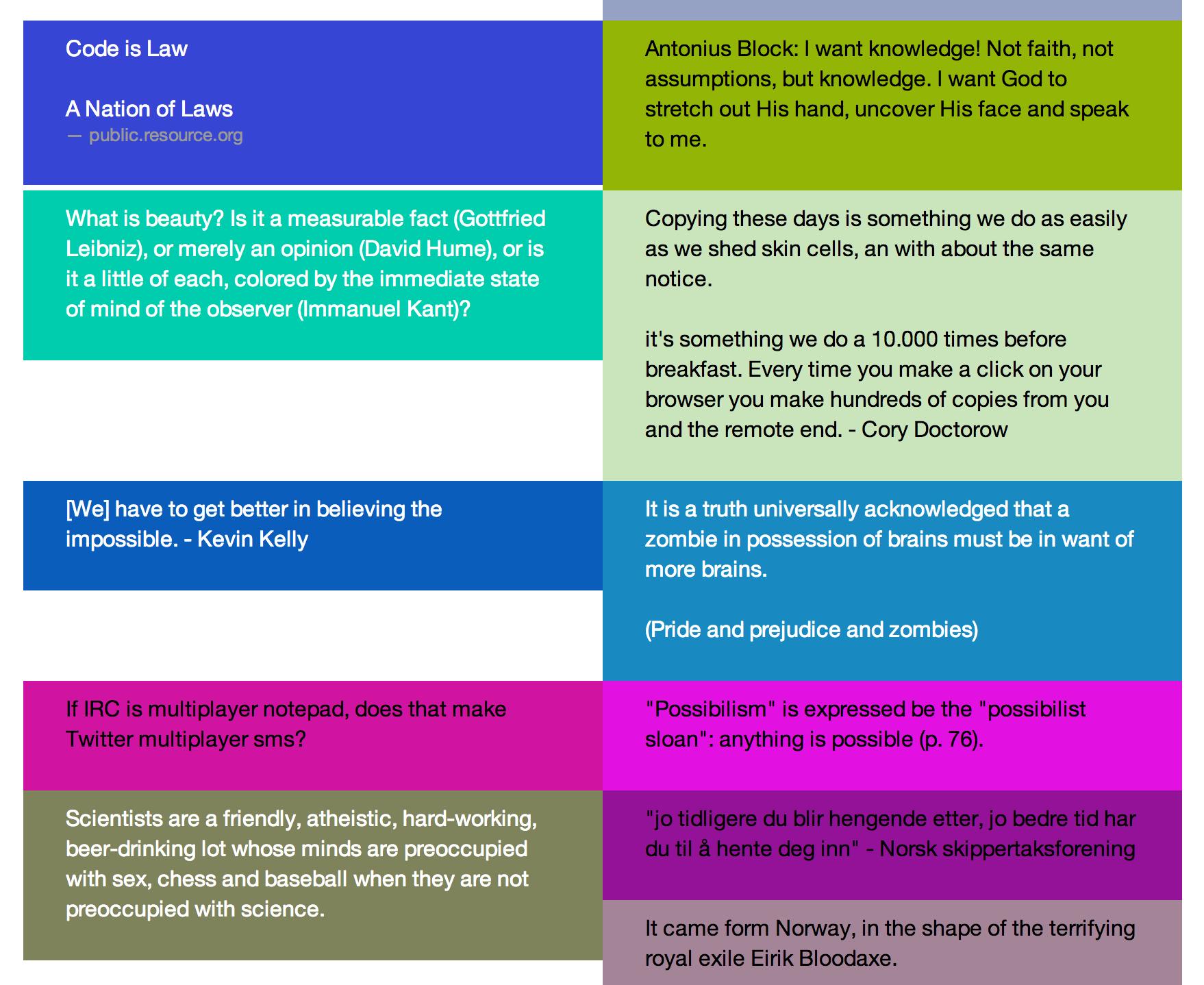 dopplrs farge-algoritme i bruk på sitater