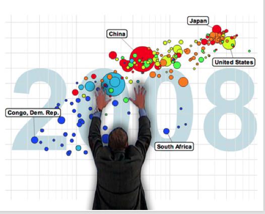 Hans Rosling med verdens mest fargefulle statistikk