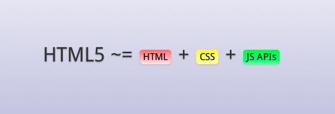 html5 er lik html + css + js api